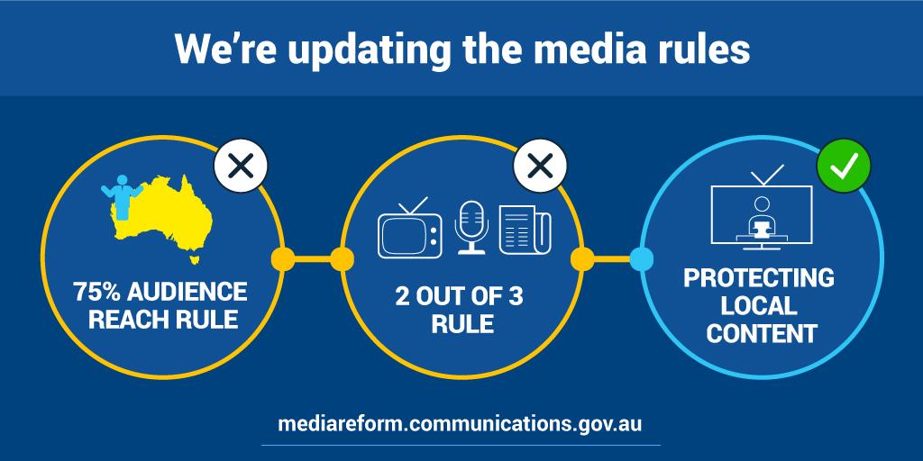 Australia: Broadcasting Services Act 1992